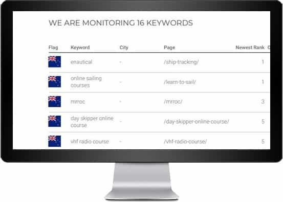 SEO Keyword Tracking
