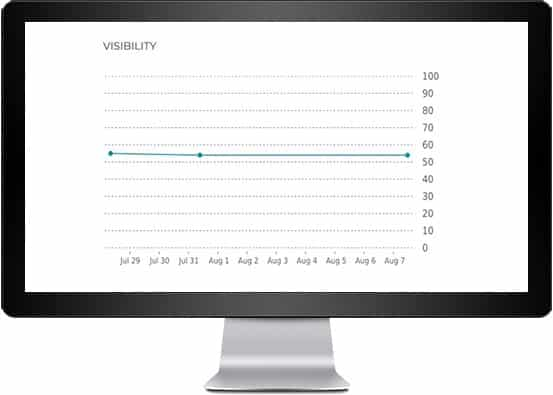 Visibility Tracking